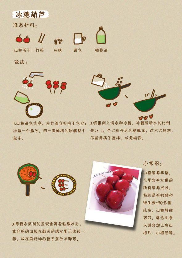 冰糖葫芦,步骤图_fomney的美食日记_豆果美食